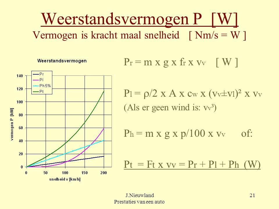 Weerstandsvermogen P [W] Vermogen is kracht maal snelheid [ Nm/s = W ]